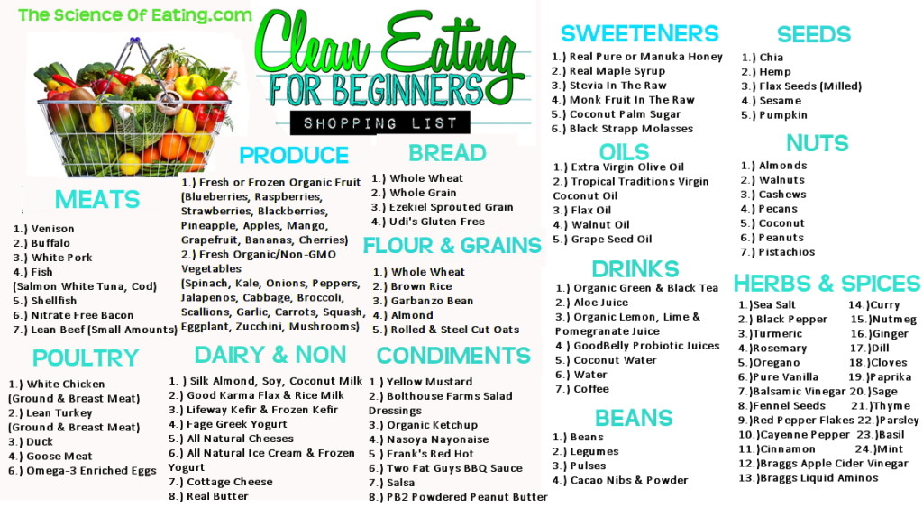 Clean Eating Chart of Foods