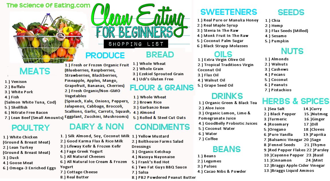 Check out the following grocery list of foods to fill your pantry.